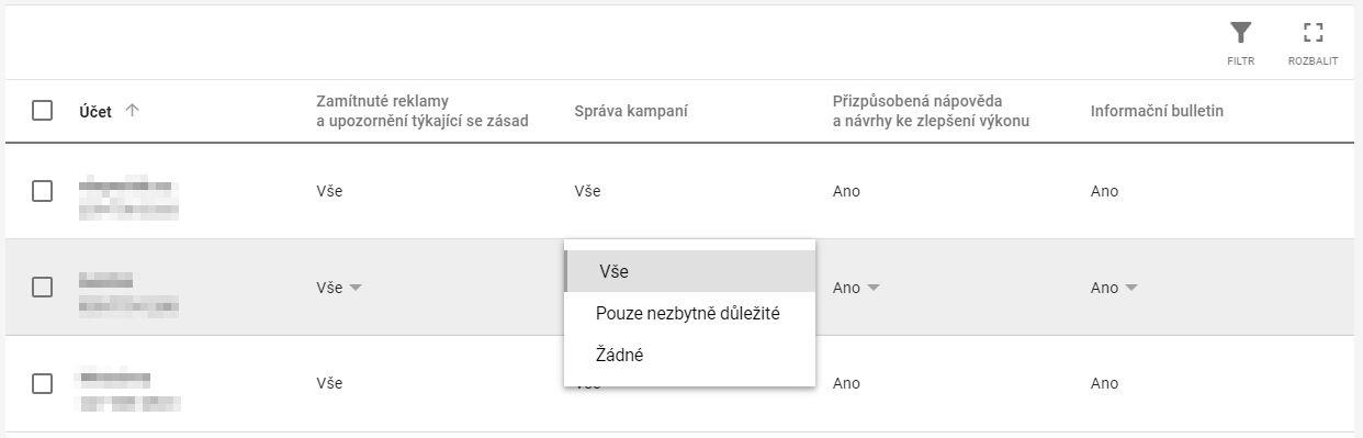 Nastavení upozornění v Google Ads MCC