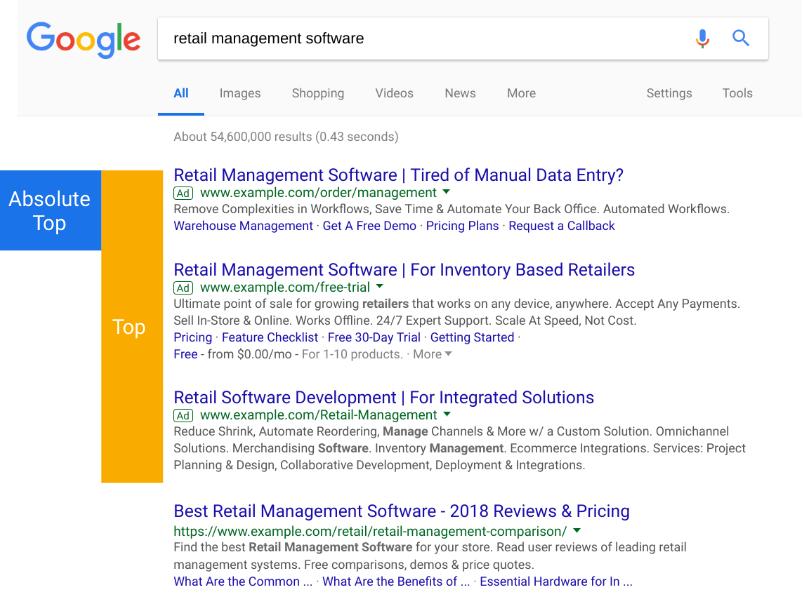 Nové metriky pro vyhledávání v Google Ads